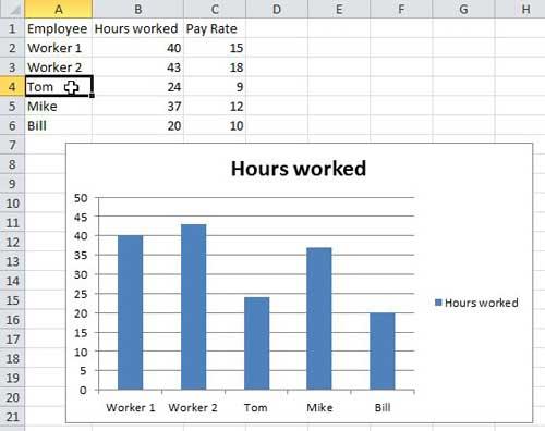 как изменить метки горизонтальной оси в Excel 2010