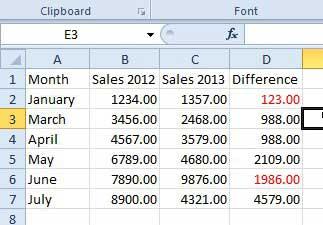 как сделать отрицательные числа красными в Excel 2010