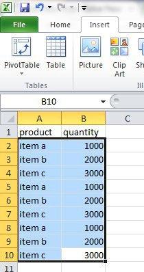 Выделите данные, которые вы хотите включить в сводную таблицу