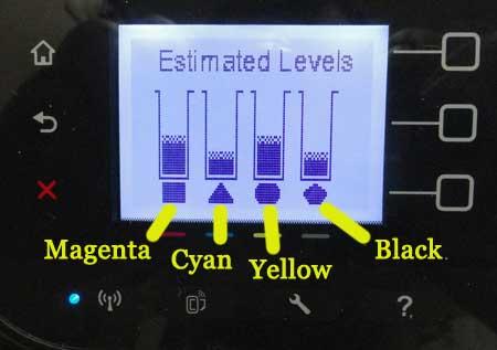 Пример графика уровня чернил устройства