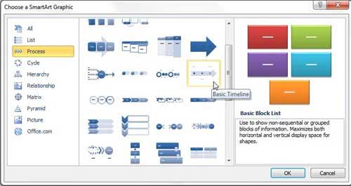 как сделать график в Powerpoint 2010