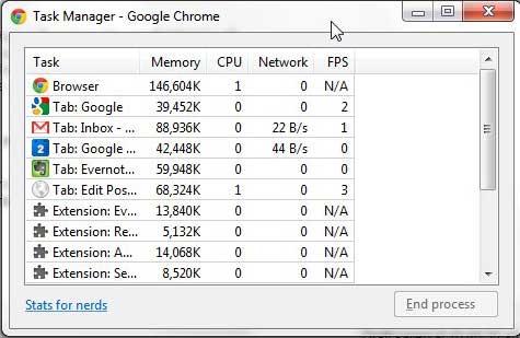 Пример диспетчера задач Chrome